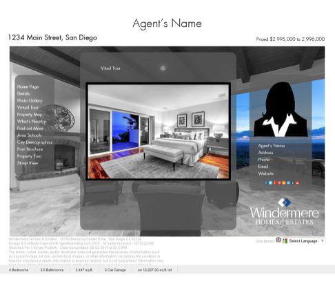 Single-Property Websites